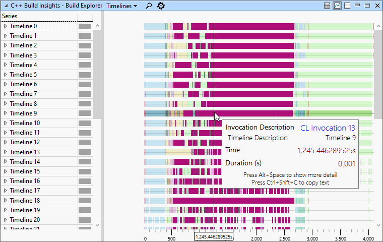 A screenshot of the Build Explorer view in WPA. The mouse pointer is hovering over a large CL invocation at the middle of the timeline. The tooltip next to the mouse pointer indicates that this is CL invocation number 13. The time axis at the bottom of the view indicates a build duration of around 4,050 seconds.