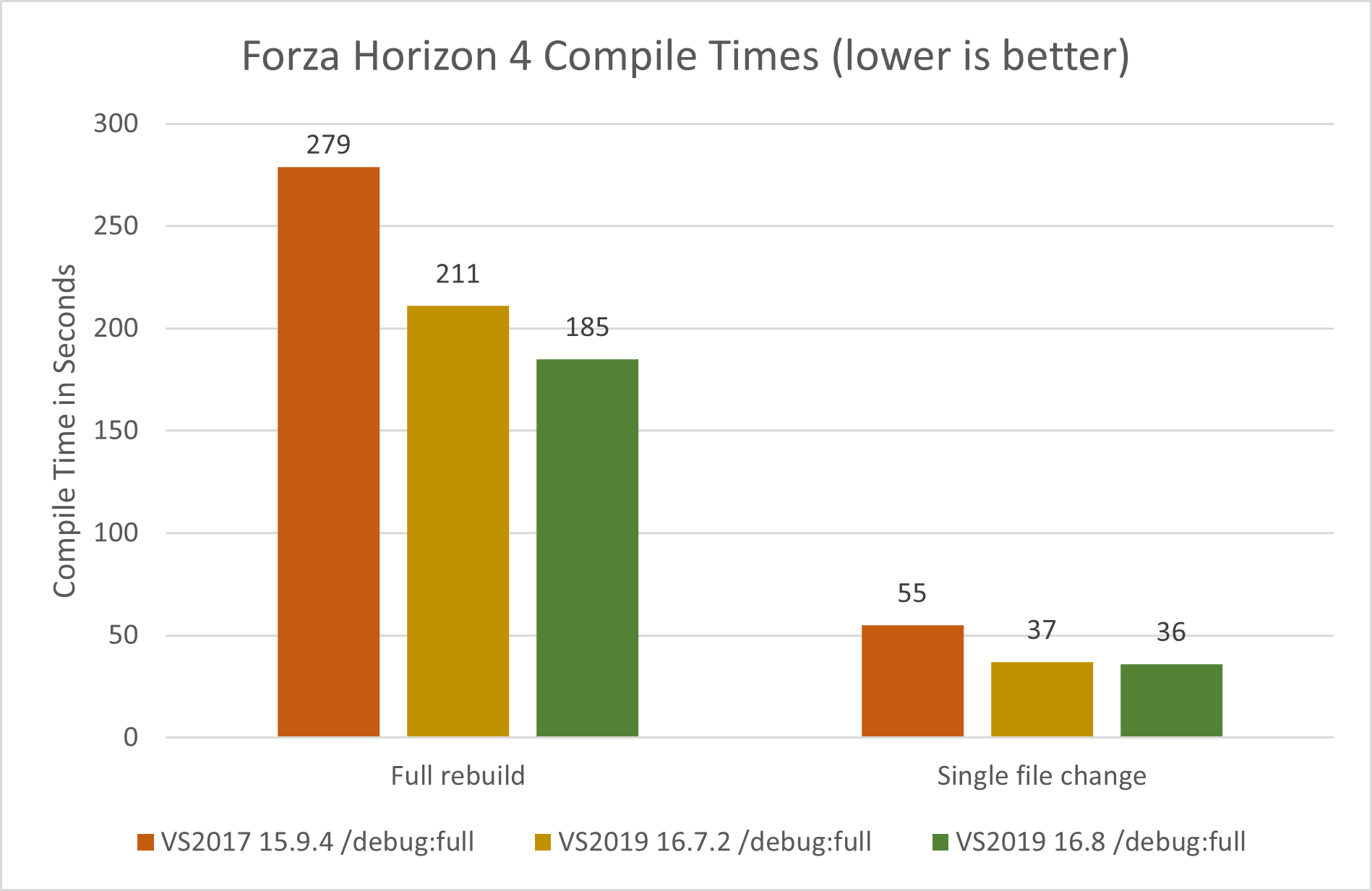 Image FH compile