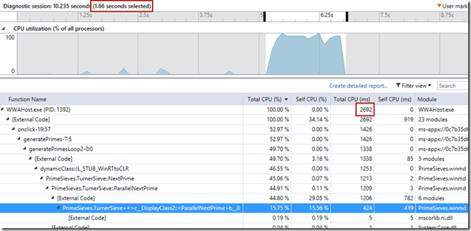 New CPU Usage tool in the Performance and Diagnostics hub in Visual