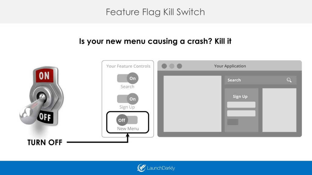 Feature Flags for Kill Switches