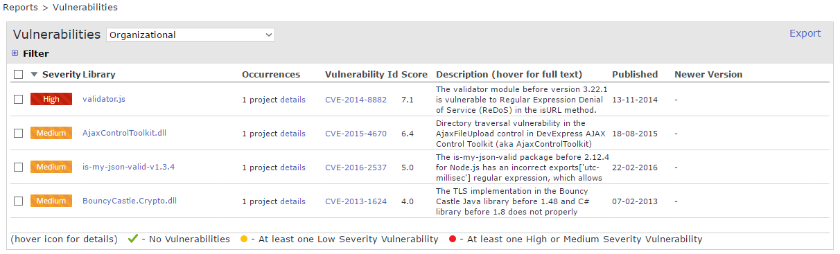 images_TFS_vulnerbility