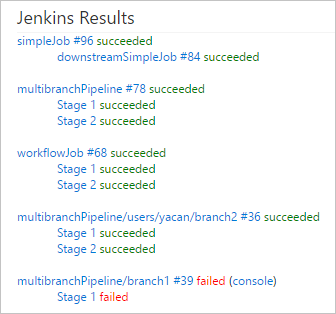 Visual Studio Team Services Integration with Jenkins | Azure DevOps Blog