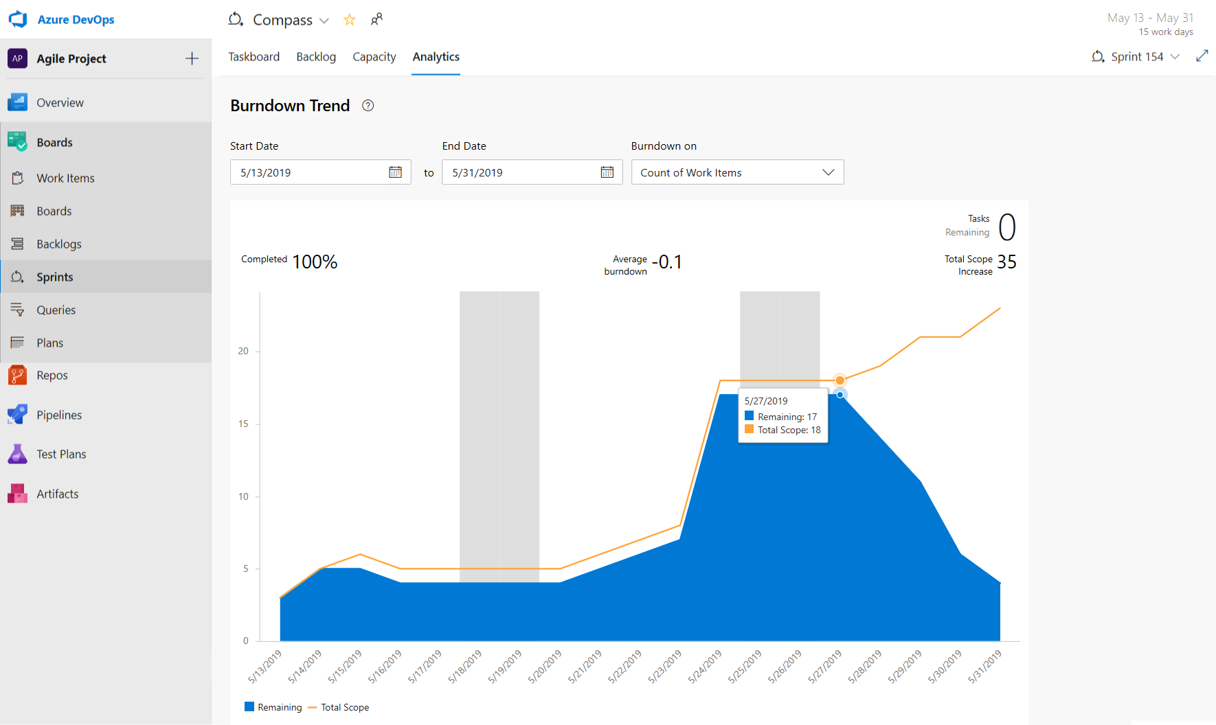 Get insights into your team's health with Azure Boards Reports