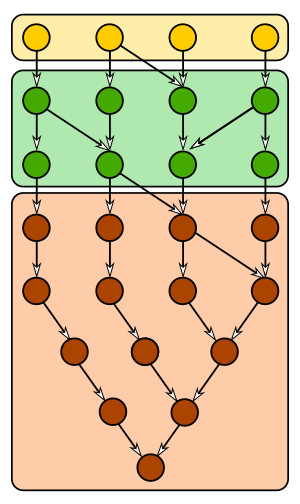 a chain of graph segments