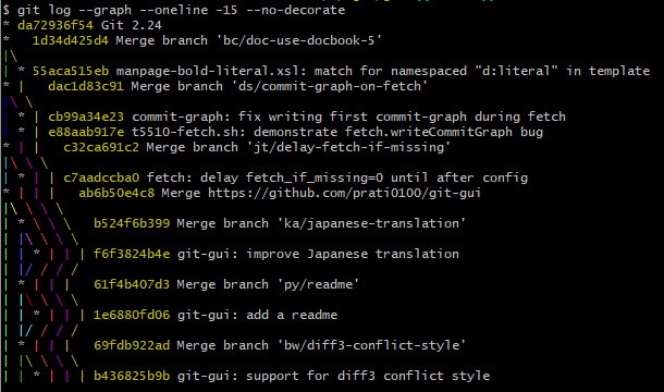 git log --graph output