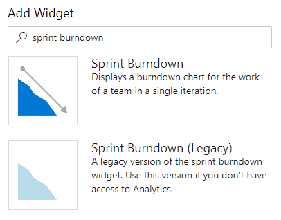 Azure DevOps Sprint Burndown widget - Widget Catalog
