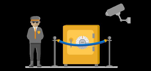 Azure DevOps will no longer support Alternate Credentials authentication