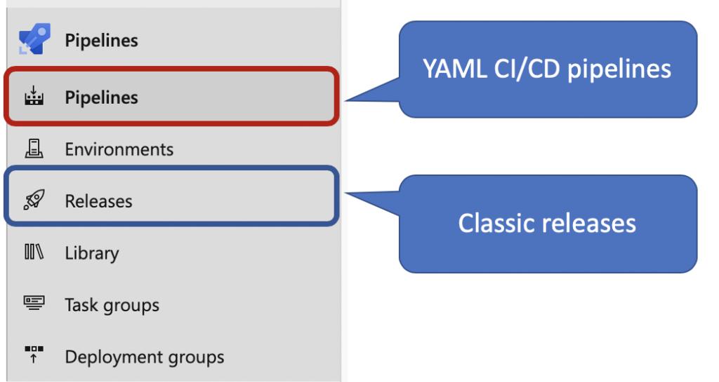 Classic vs YAML pipelines