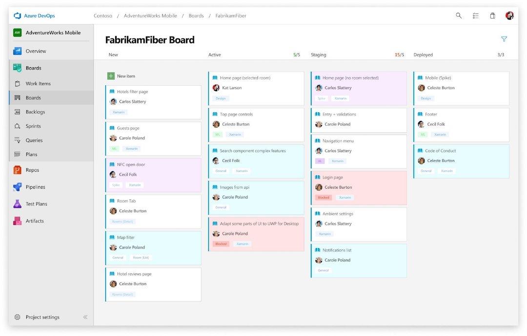 AzureFunBytes – A Brief Intro To Azure Boards