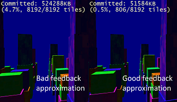 Bad feedback approximation showing ten times the memory usage as good feedback approximation