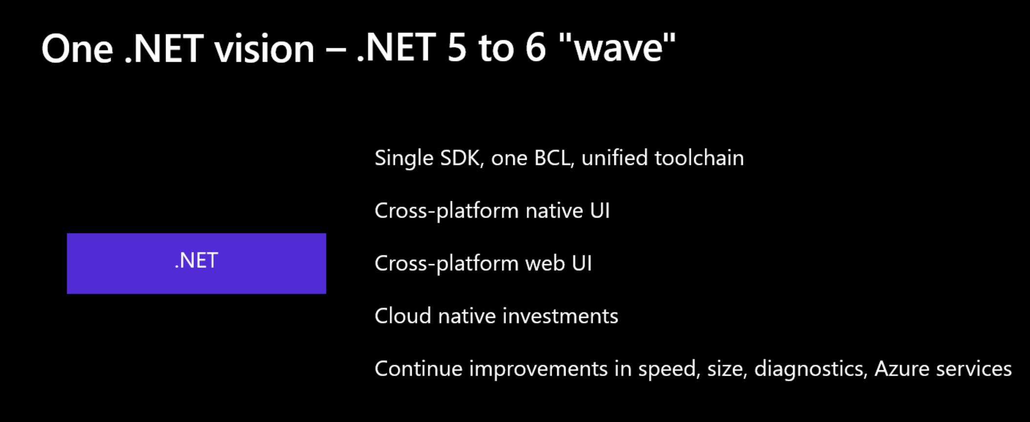 The future of .NET Standard   .NET Blog