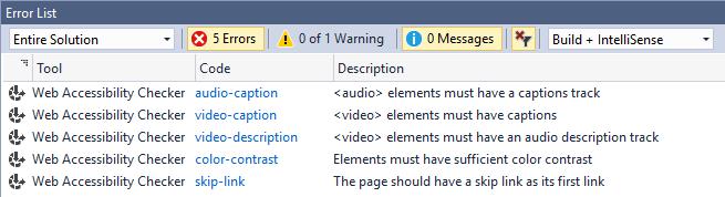 accessibility error list