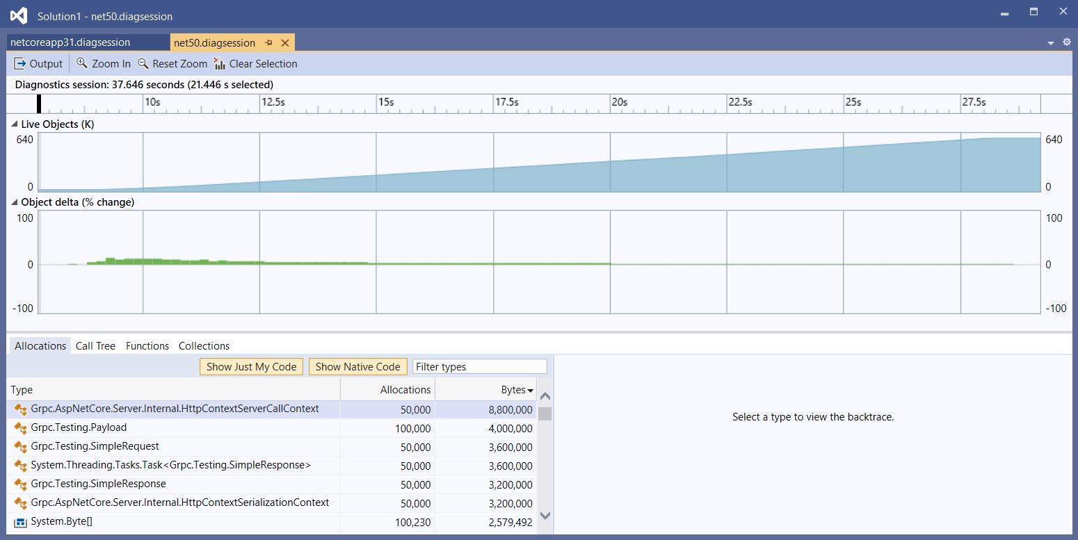 .NET 5 memory