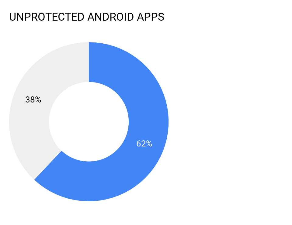 http://transfer-android-data.com