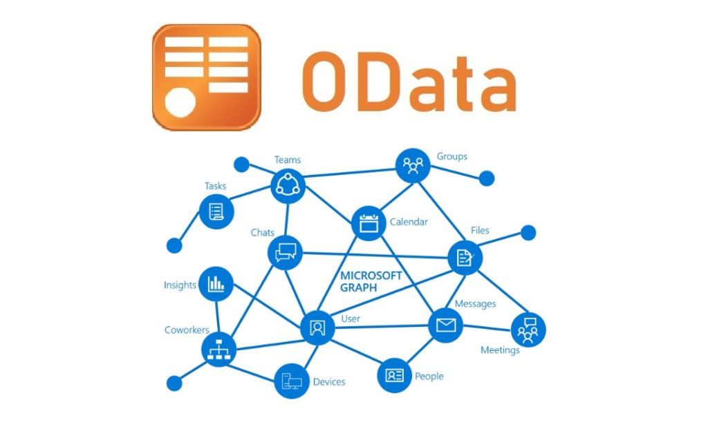 Exploring Graph Native Support for OData