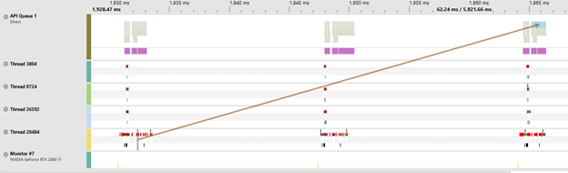 Command List CPU Timeline View