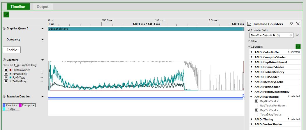 Compteurs d'image AMD DXR