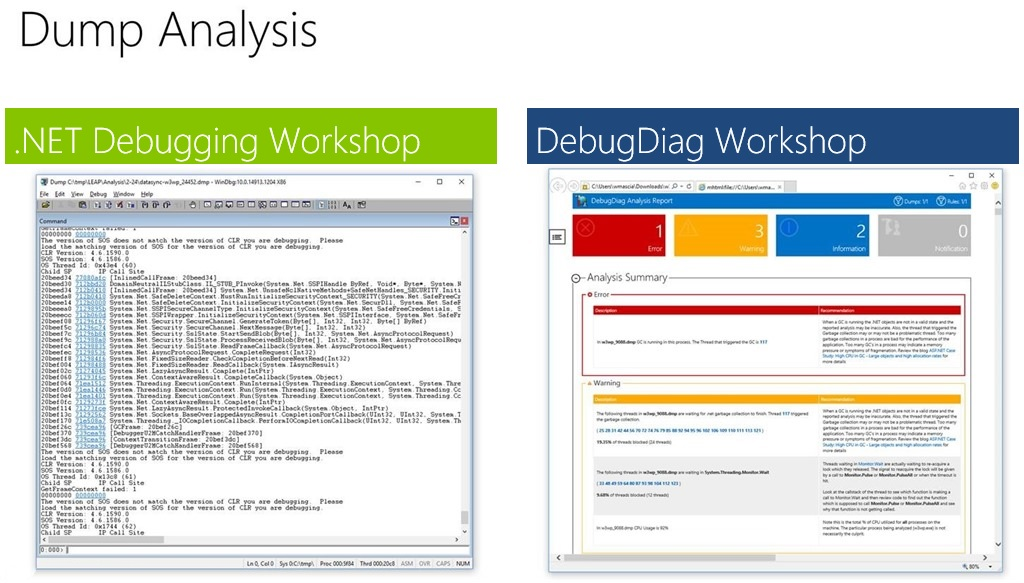 Strategies Programmers Tools and Techniques for Visual C+ Debugging Windows Programs