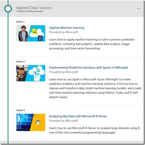 Microsoft Professional Program for Data Science – Sharpen Your Data