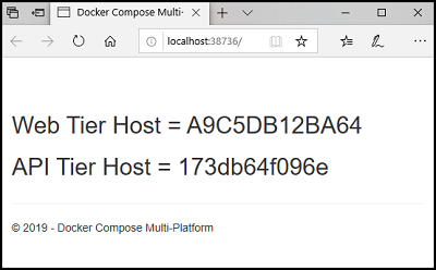 Mixing Windows and Linux containers with Docker Compose