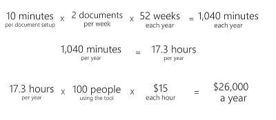 The Cost of Bad UX Part 1: Putting a price on look and feel