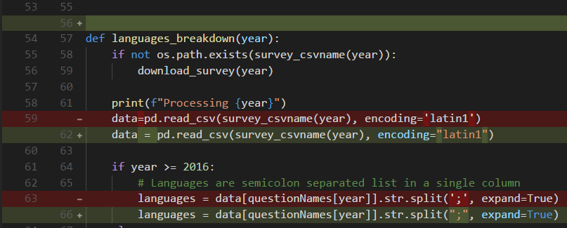Python in Visual Studio Code – May 2018 Release | Python