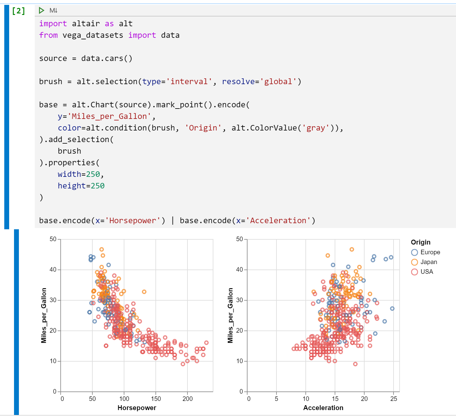 Jupyter Notebook example displaying Altair support