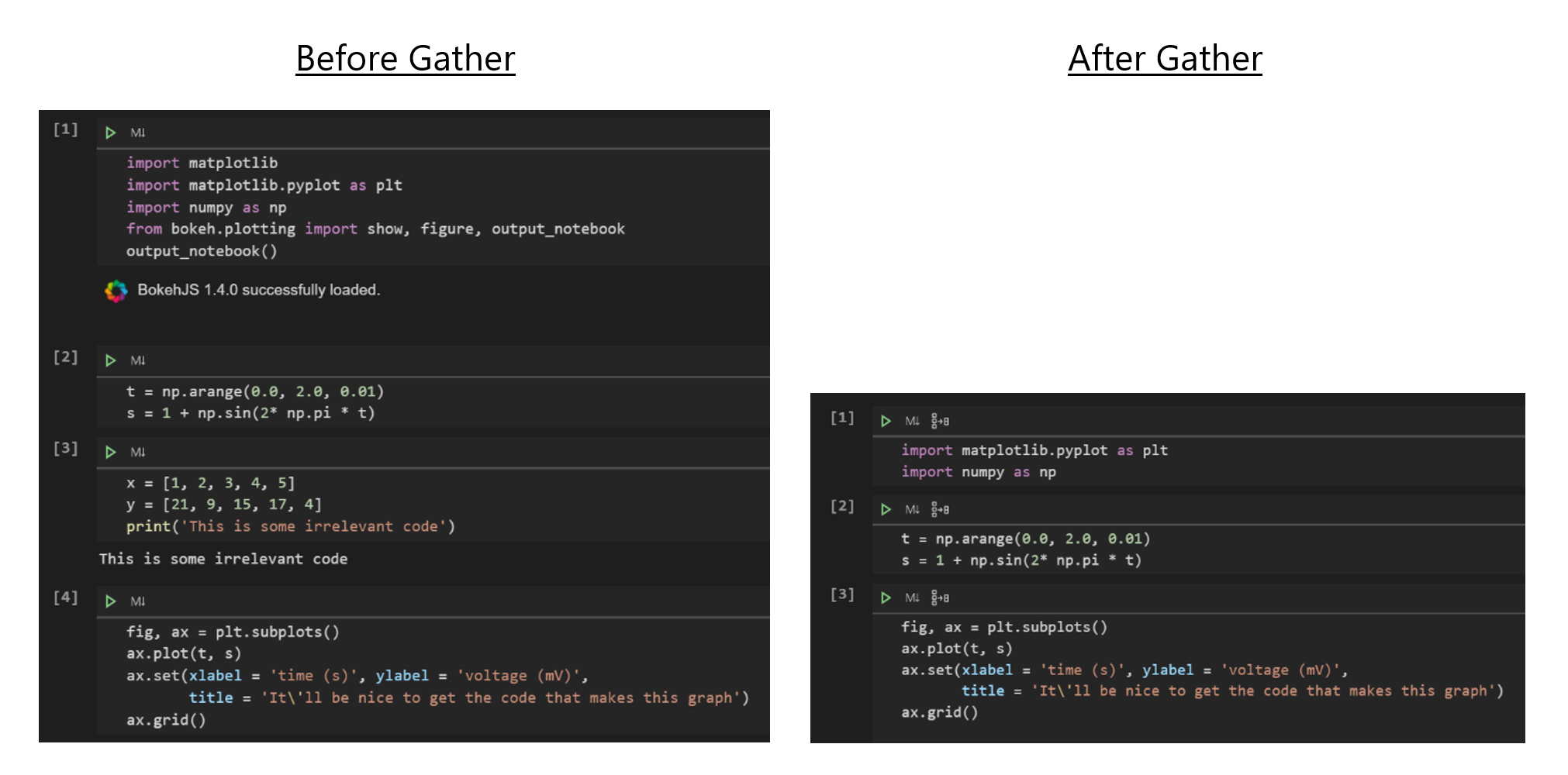 Code comparison before and after the use of Gather.