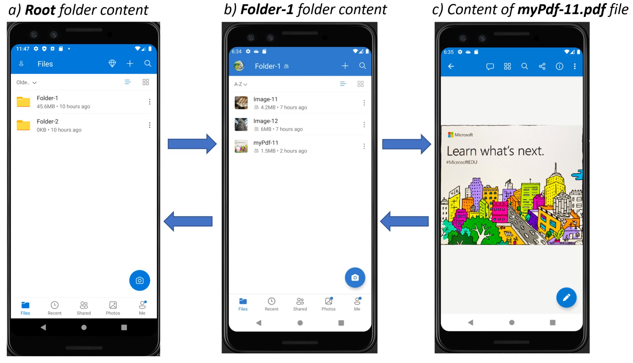 Single screen Android device showing OneDrive navigation sequence