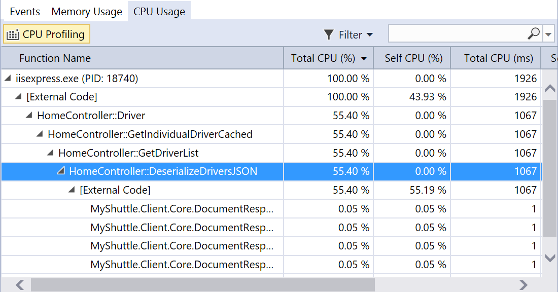 CPU profiling call tree