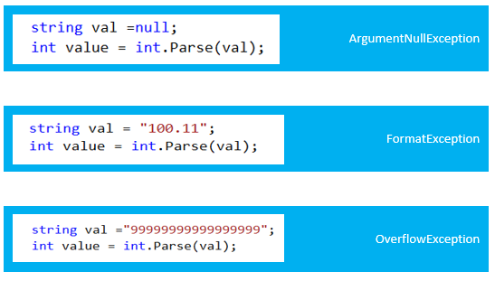 Difference between int.Parse and int.TryParse