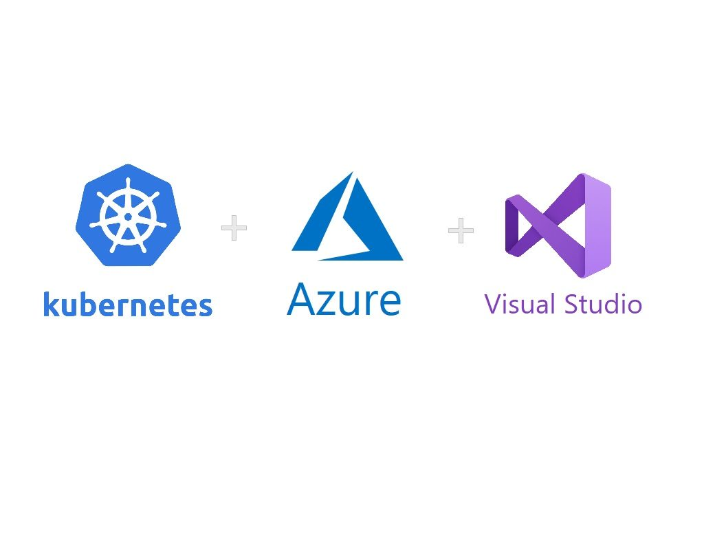 Debug your live apps running in Azure Virtual Machines and Azure Kubernetes