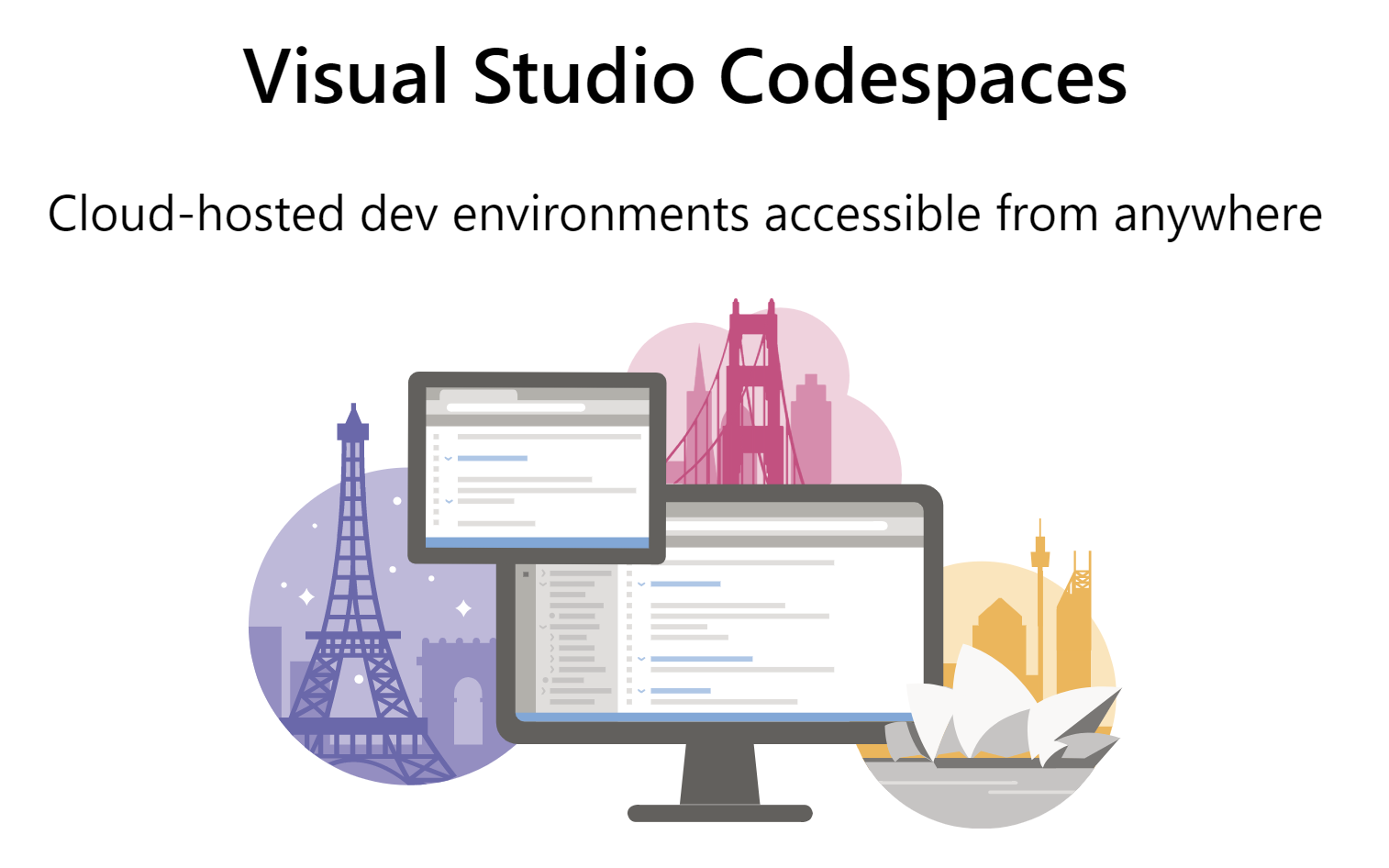 Visual Studio Codespaces