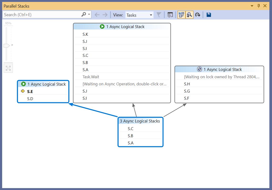 Parallel Stacks for Tasks window