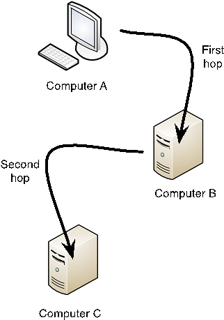 Image of setup