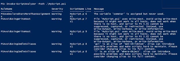 Result of running Invoke-ScriptAnalyzer -Path .\MyScript.ps1