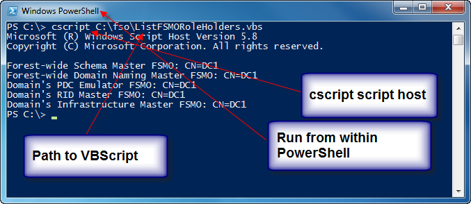 Easily Use PowerShell to Discover the Holders of Active