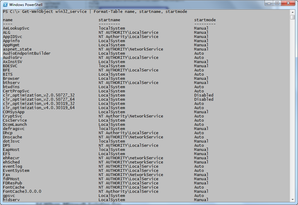 The Scripting Wife Uses PowerShell to Find Service Accounts