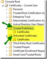 Image of trusted and untrusted publisher nodes