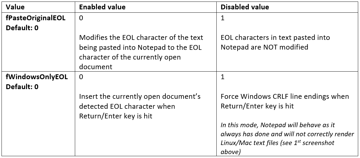 Introducing extended line endings support in Notepad
