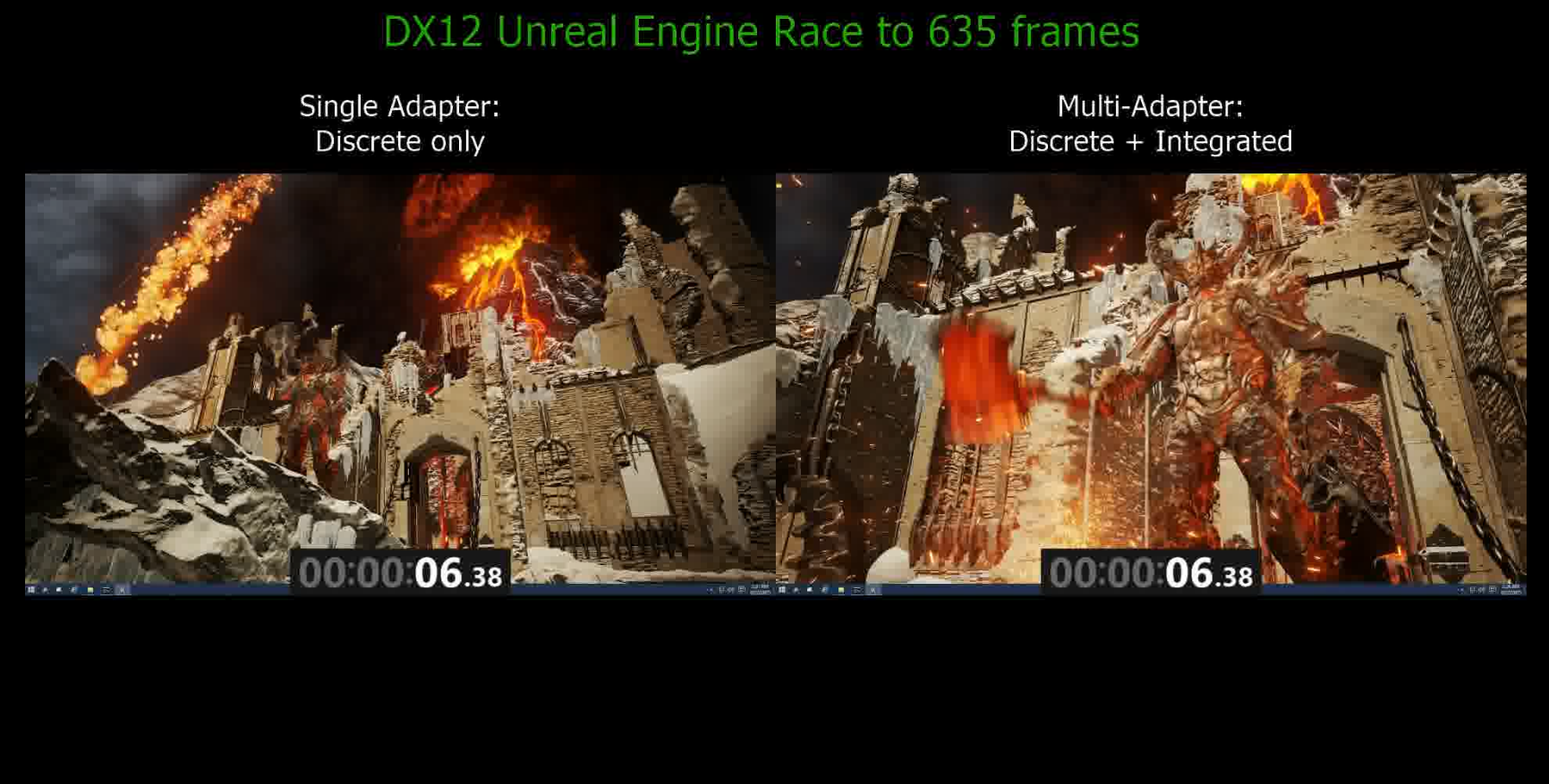 DirectX 12 Multiadapter: Lighting up dormant silicon and