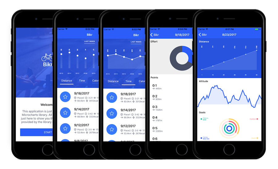 Microcharts: Elegant Cross-Platform Charts for Every App