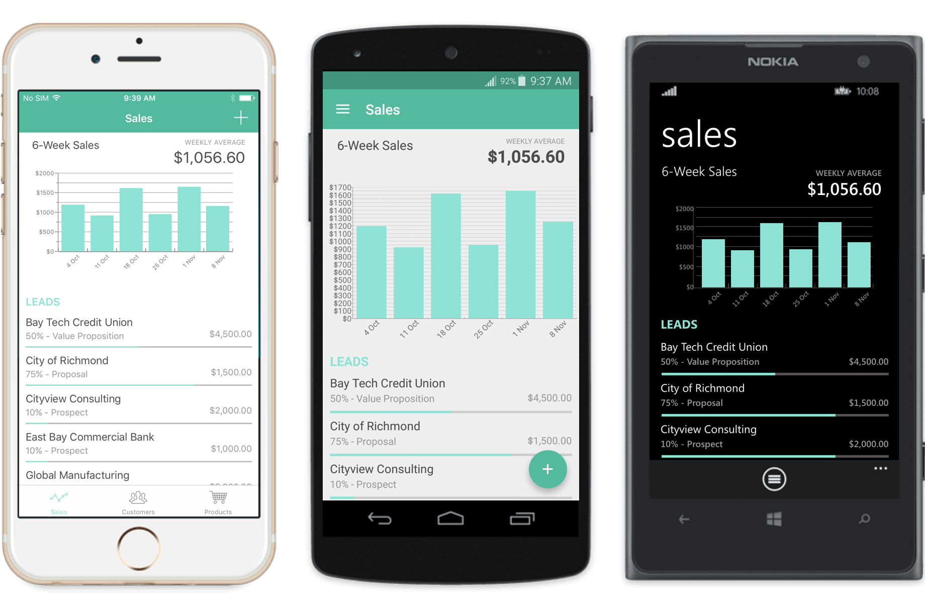 Native Xamarin.Forms app displayed on iOS, Android, and Windows Phone devices