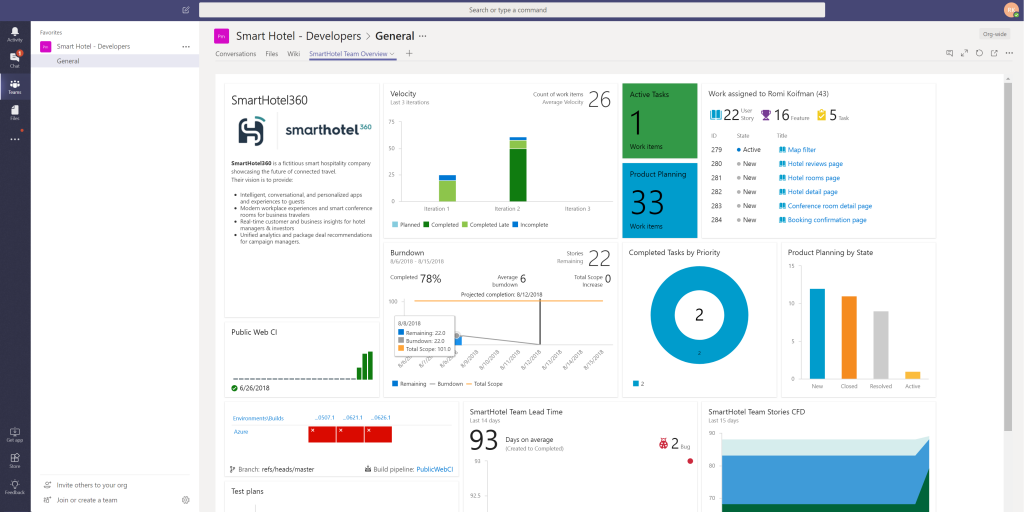 Dashboard embeeded in MS Teams