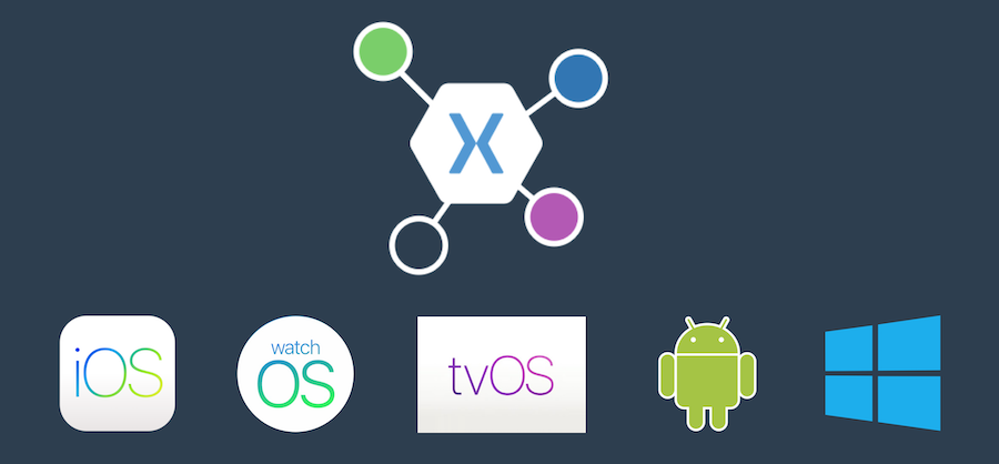 Xamarin.Essentials welcomes tvOS, watchOS, and Tizen