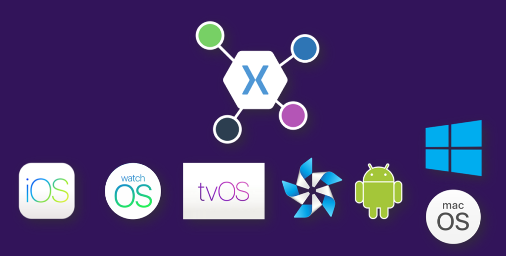 Xamarin.Essentials 1.6 preview: macOS, media, and more!